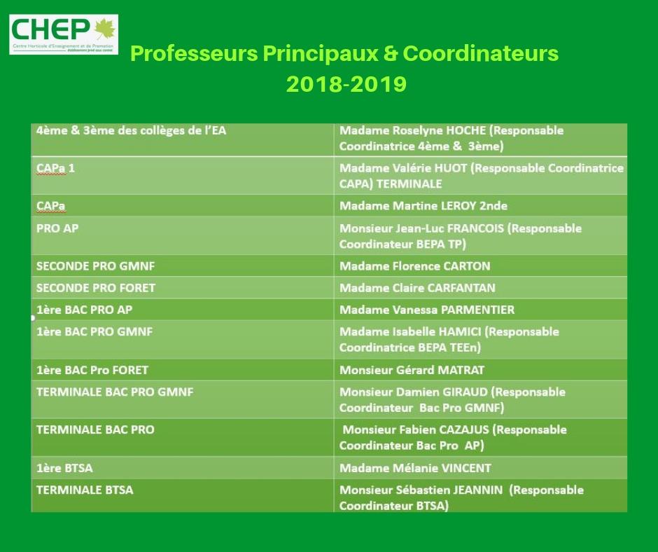 Profprincipaux&coordinateurs2018-209
